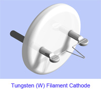 tungsten filaments